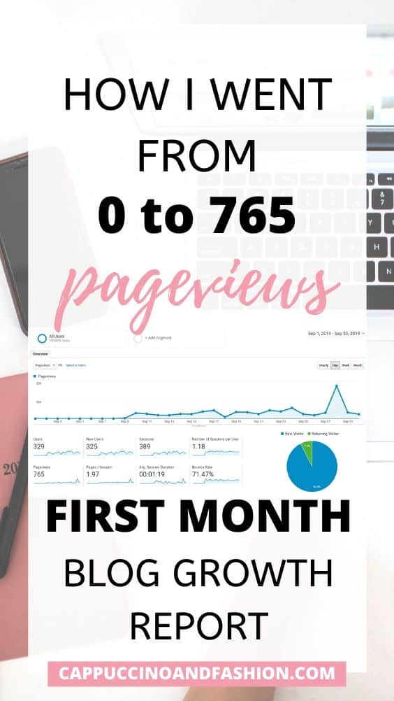 how to grow your blog pageviews in month 1 blog growth report