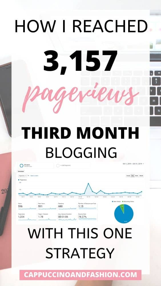 how to grow your blog pageviews and gain blog traffic fast